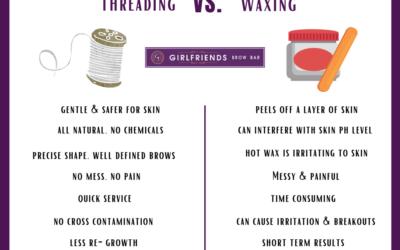 Threading vs. Waxing